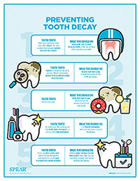 Preventing tooth decay guideline
